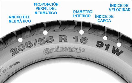 perfiles neumáticos